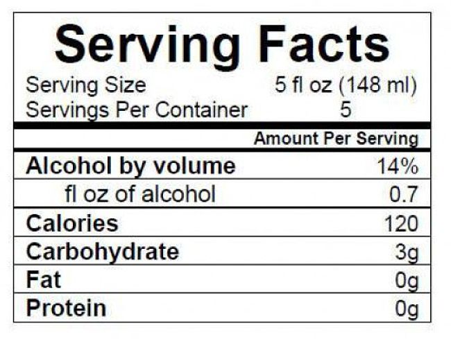 Proposed nutrient labels for wine and other liquor in the US.