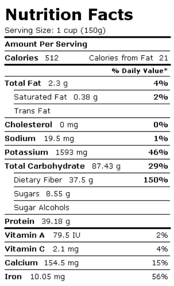 Nutrition facts summary for broad beans. See full details in this article